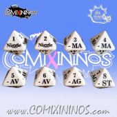Standard Size 1d8 Serious Injury Dice - Meiko